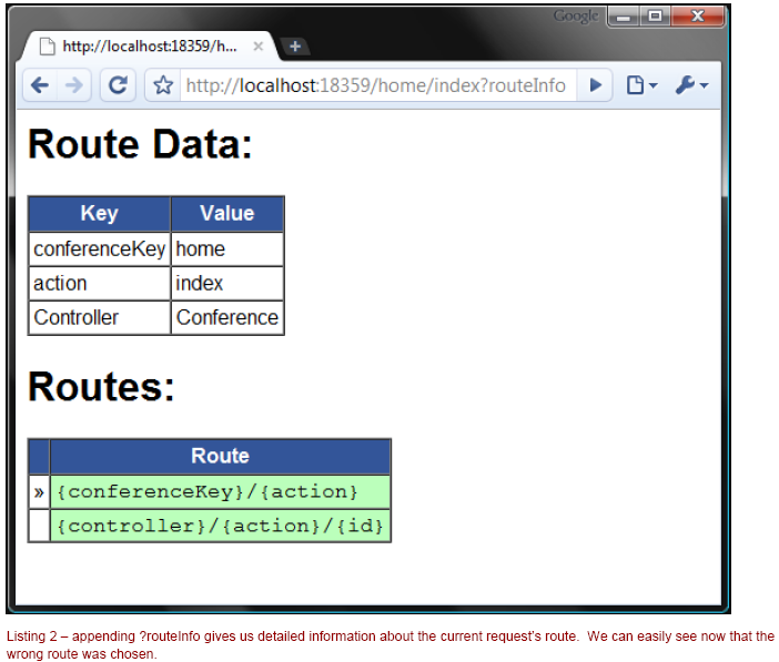 Extending URL Routing in ASP NET MVC
